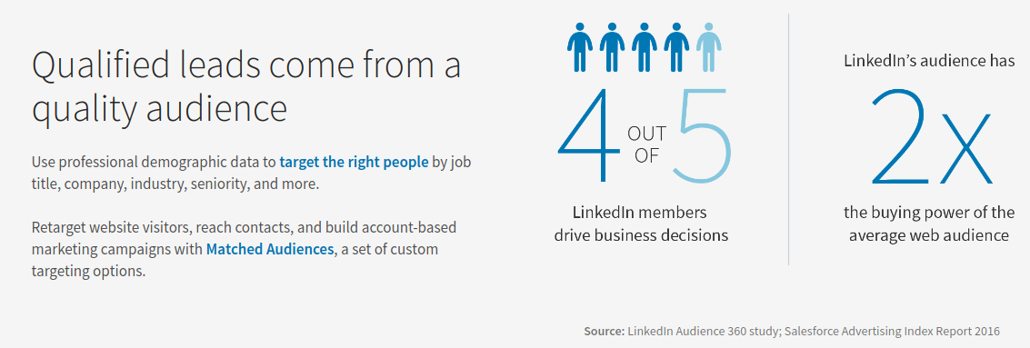 LinkedIn advertising statistics