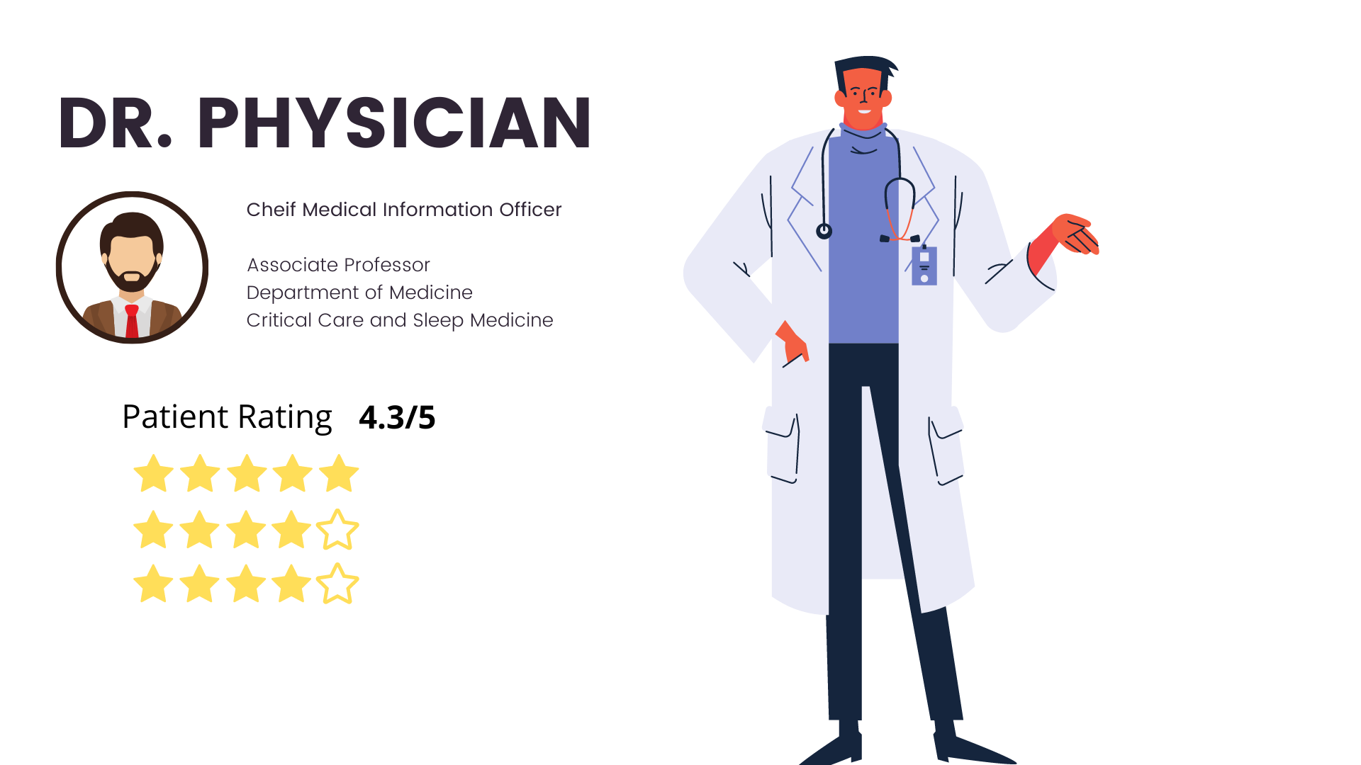 Physician Rating (1)