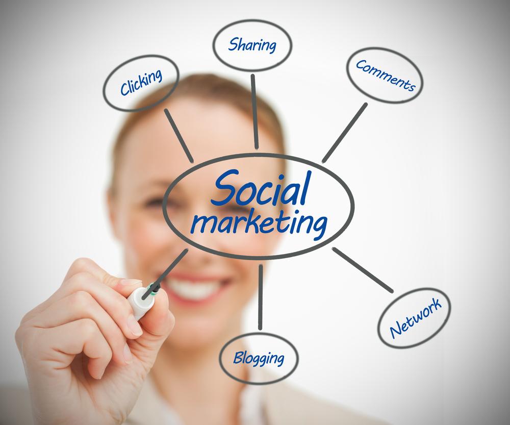 strategic duties of a digital marketer