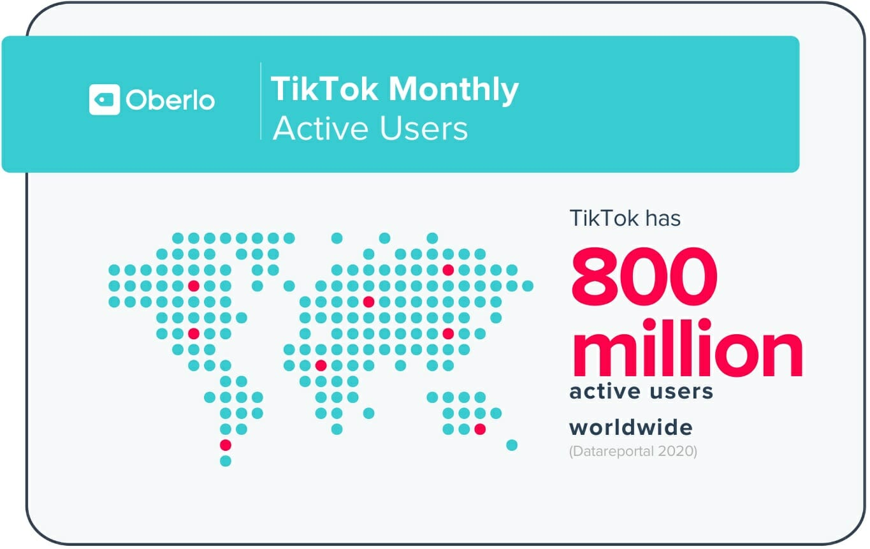 TikTok-users